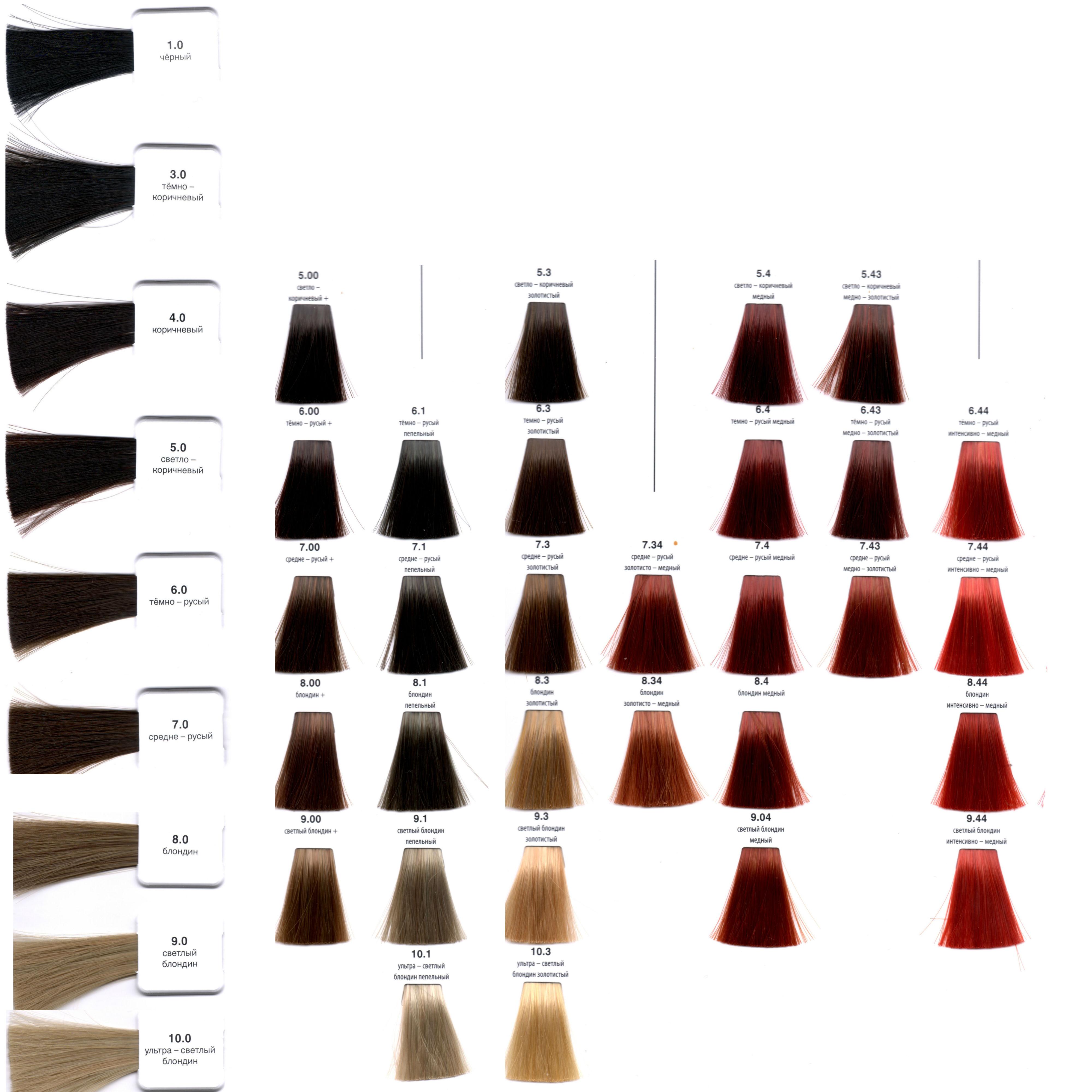 краска для волос keen палитра фото
