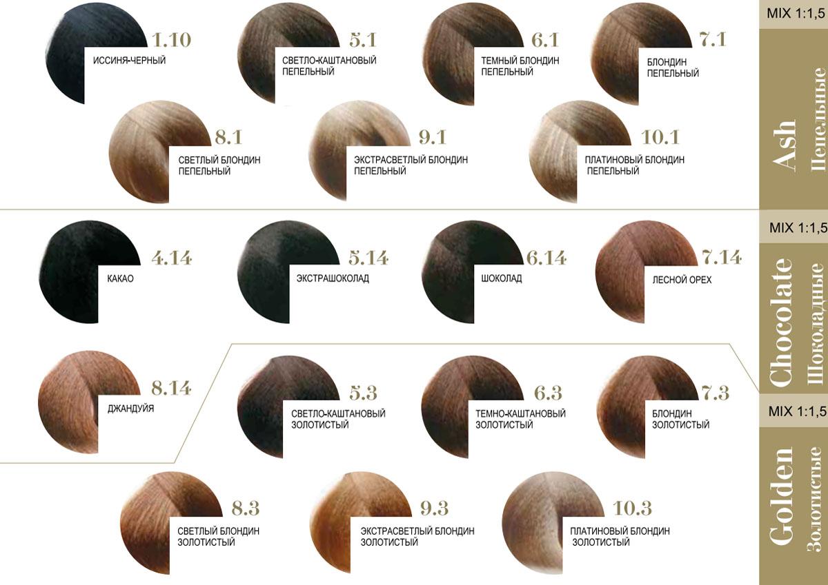 Краска для волос fanola