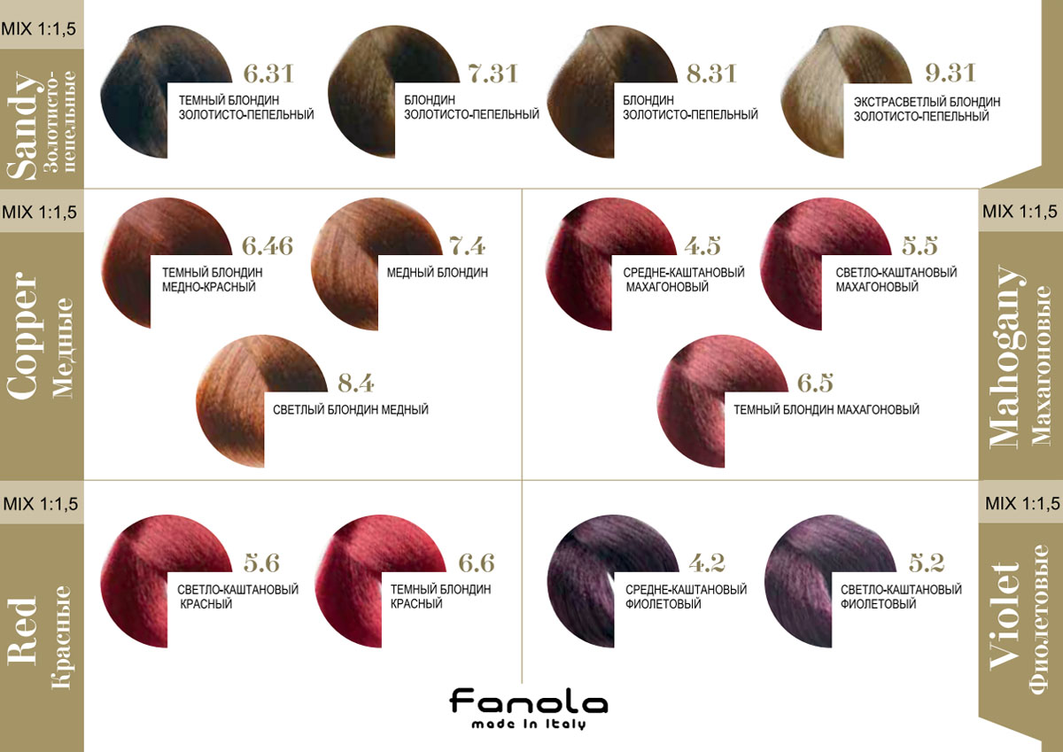 Fanola Cream Hair Dye With Keratin And Gold Oro Therapy