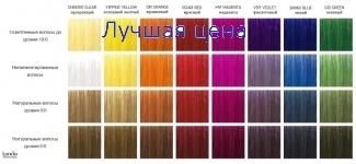 LONDA Professional Color Switch Semi-Permanent Color - direct tint paint, 80 ml
